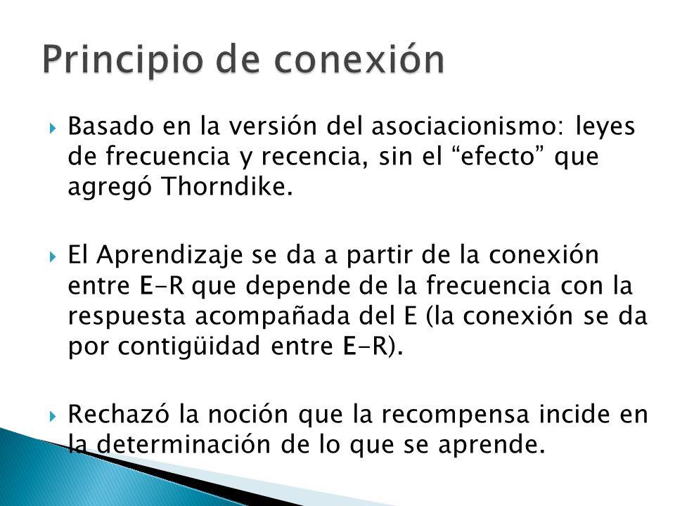 Basado en la versión del asociacionismo: leyes de frecuencia y recencia, sin el efecto que agregó Thorndike. El Aprendizaje se da a partir de la conex