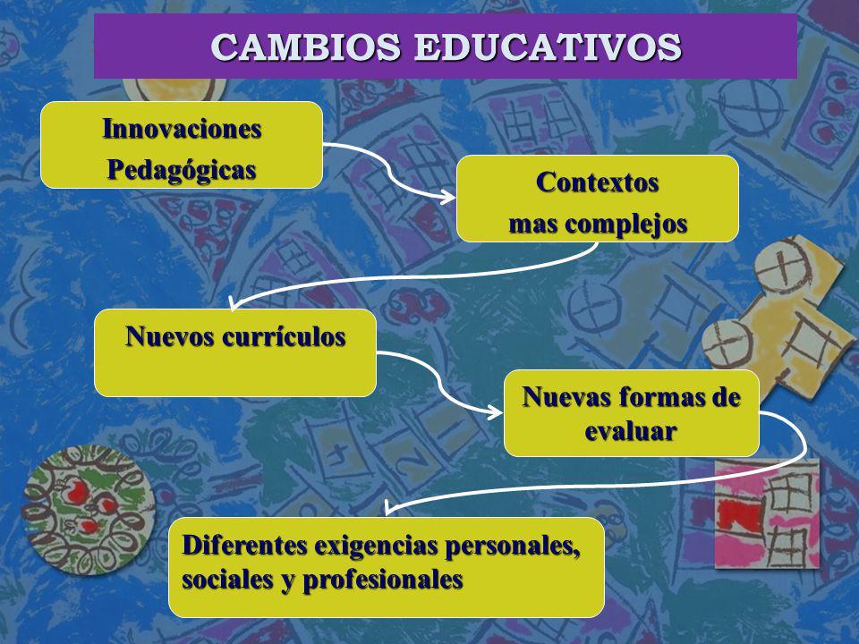 CAMBIOS EDUCATIVOS Nuevas formas de evaluar Contextos mas complejos InnovacionesPedagógicas Nuevos currículos Diferentes exigencias personales, social