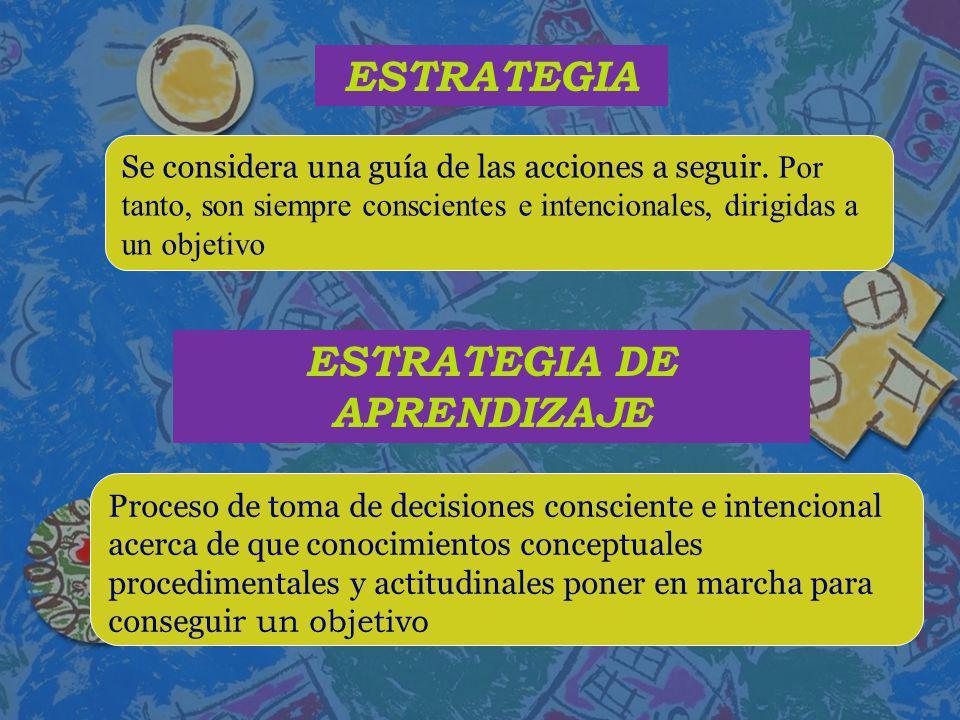 ESTRATEGIA Se considera una guía de las acciones a seguir. Por tanto, son siempre conscientes e intencionales, dirigidas a un objetivo ESTRATEGIA DE A