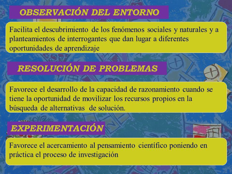 OBSERVACIÓN DEL ENTORNO Facilita el descubrimiento de los fenómenos sociales y naturales y a planteamientos de interrogantes que dan lugar a diferente