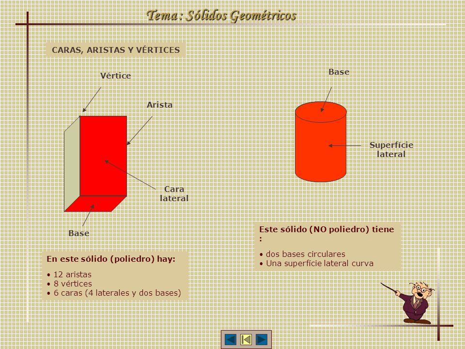 Tema : Sólidos Geométricos Vértice Arista Base Cara lateral En este sólido (poliedro) hay: 12 aristas 8 vértices 6 caras (4 laterales y dos bases) Bas