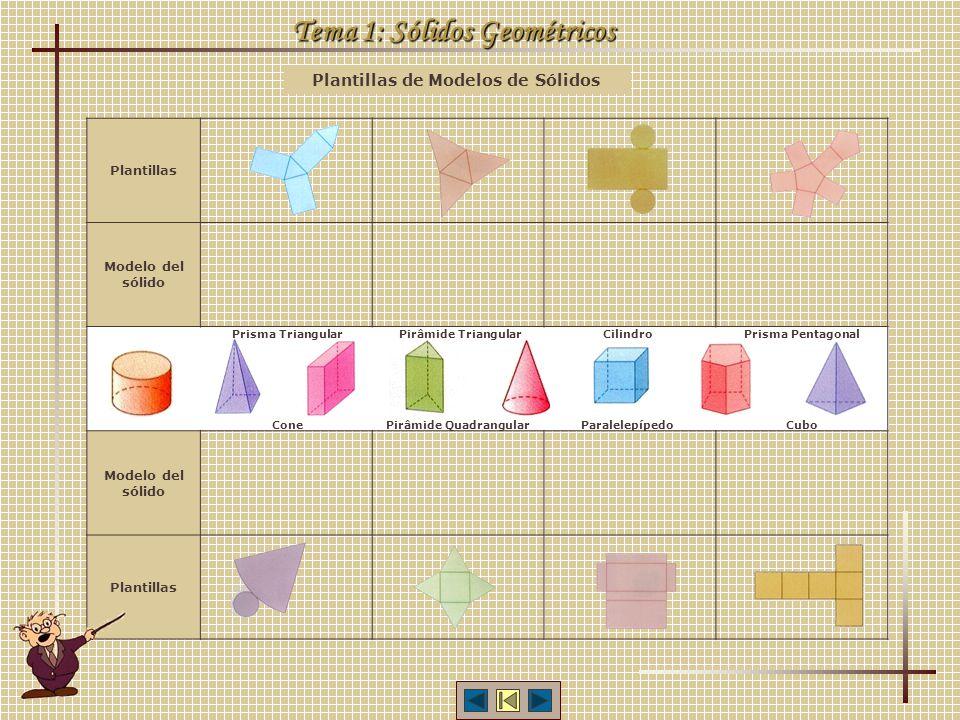 Plantillas de Modelos de Sólidos Tema 1: Sólidos Geométricos Plantillas Modelo del sólido Plantillas Prisma TriangularPirâmide TriangularCilindroPrisma Pentagonal ConePirâmide QuadrangularParalelepípedoCubo