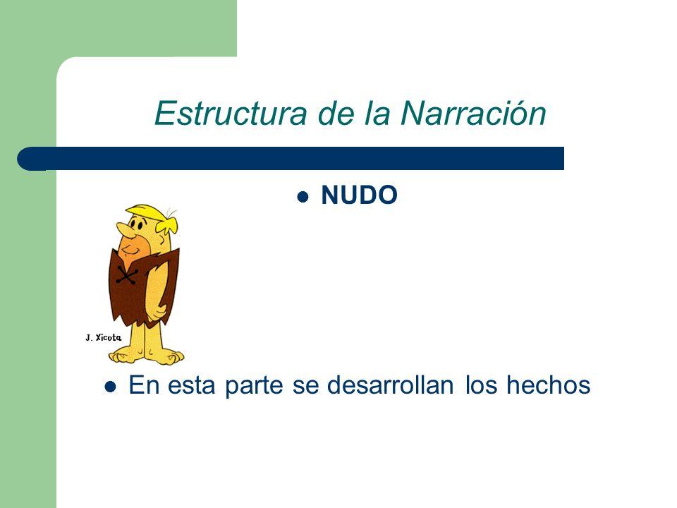 Estructura de la Narración NUDO En esta parte se desarrollan los hechos