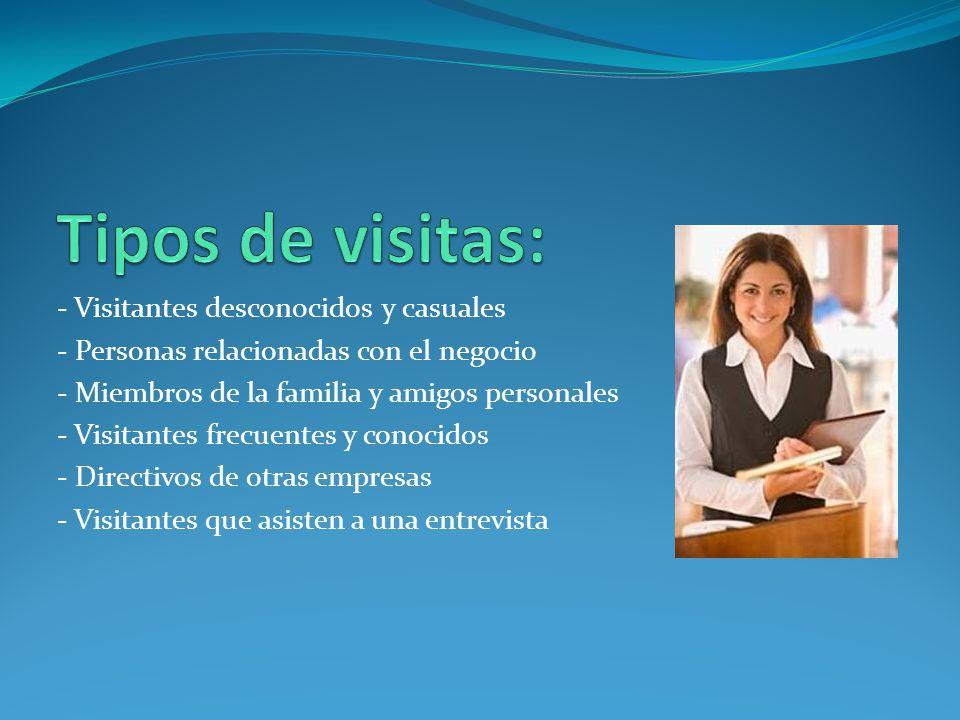 - Visitantes desconocidos y casuales - Personas relacionadas con el negocio - Miembros de la familia y amigos personales - Visitantes frecuentes y con