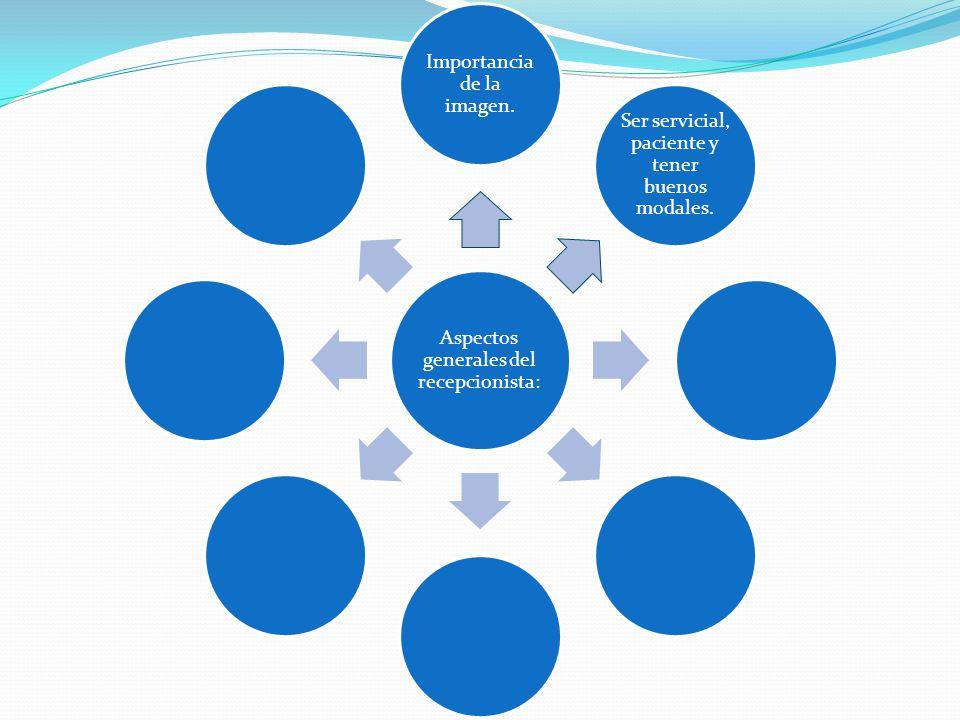 Aspectos generales del recepcionista: Importancia de la imagen. Ser servicial, paciente y tener buenos modales.