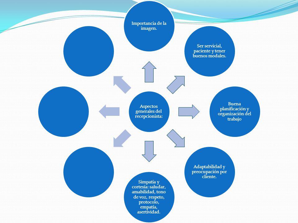 Aspectos generales del recepcionista: Importancia de la imagen. Ser servicial, paciente y tener buenos modales. Buena planificación y organización del