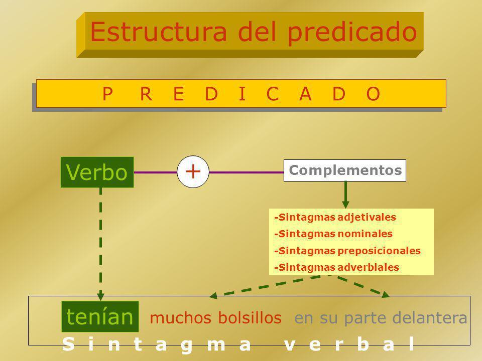 Verbo -Sintagmas adjetivales -Sintagmas nominales -Sintagmas preposicionales -Sintagmas adverbiales Estructura del predicado P R E D I C A D O + Complementos S i n t a g m a v e r b a l tenían muchos bolsillosen su parte delantera