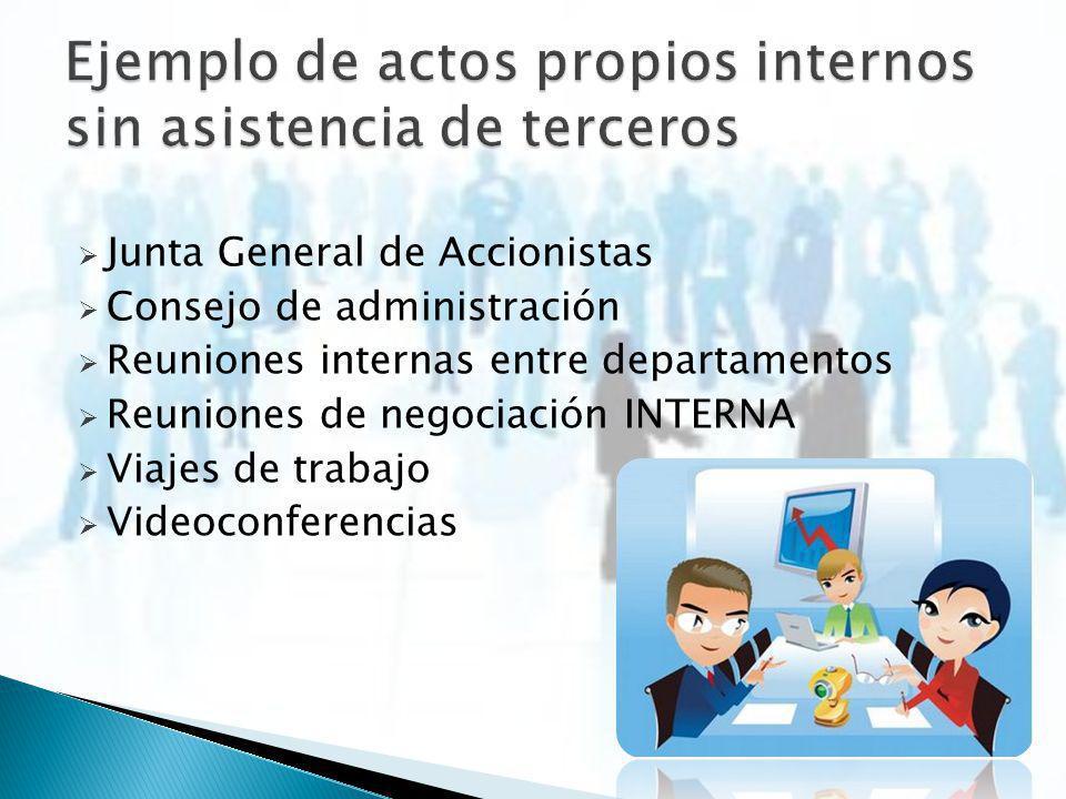 Junta General de Accionistas Consejo de administración Reuniones internas entre departamentos Reuniones de negociación INTERNA Viajes de trabajo Video