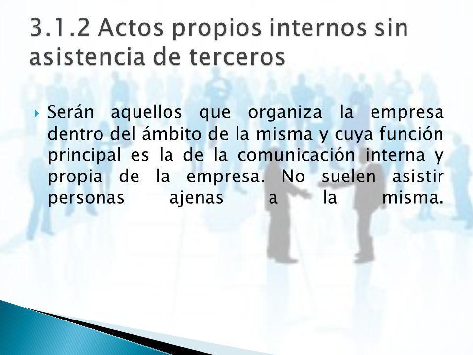 Junta General de Accionistas Consejo de administración Reuniones internas entre departamentos Reuniones de negociación INTERNA Viajes de trabajo Videoconferencias