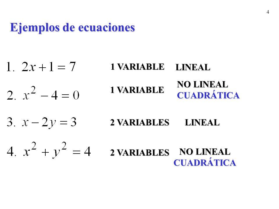 4 Ejemplos de ecuaciones LINEAL 1 VARIABLE NO LINEAL NO LINEAL CUADRÁTICA CUADRÁTICA 2 VARIABLES LINEAL NO LINEAL CUADRÁTICA