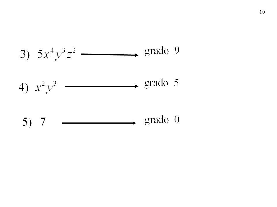 11 Ejemplos: Determine el grado de cada polinomio.