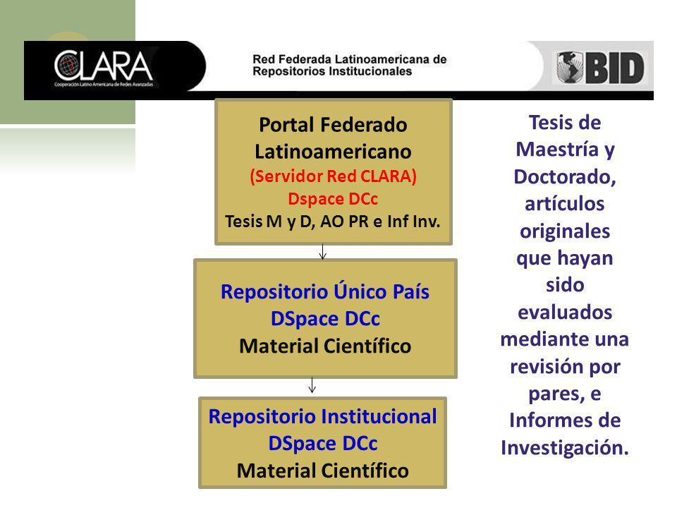 Portal Federado Latinoamericano (Servidor Red CLARA) Dspace DCc Tesis M y D, AO PR e Inf Inv. Repositorio Único País DSpace DCc Material Científico Re