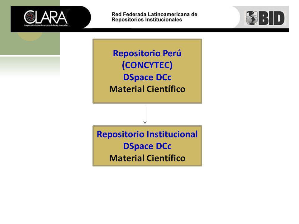 Repositorio Perú (CONCYTEC) DSpace DCc Material Científico Repositorio Institucional DSpace DCc Material Científico