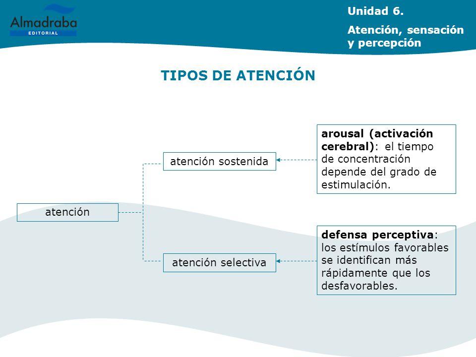 TIPOS DE ATENCIÓN Unidad 6. Atención, sensación y percepción atención atención sostenida atención selectiva arousal (activación cerebral): el tiempo d