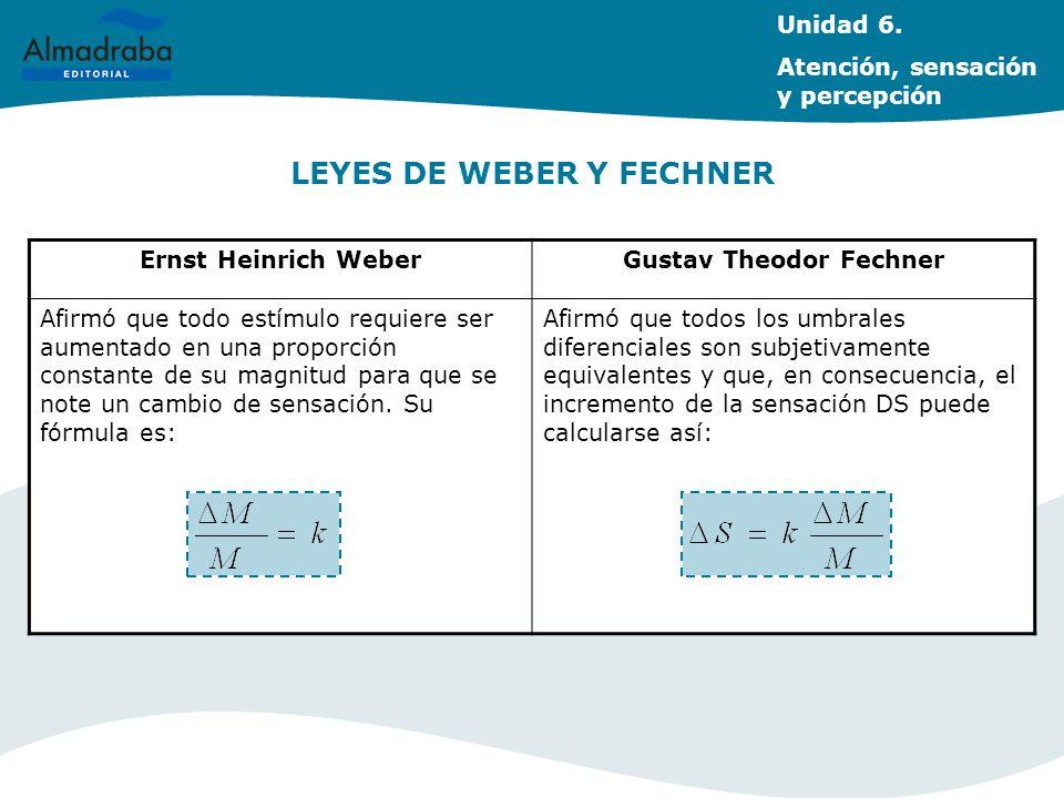 LEYES DE WEBER Y FECHNER Unidad 6. Atención, sensación y percepción Ernst Heinrich WeberGustav Theodor Fechner Afirmó que todo estímulo requiere ser a