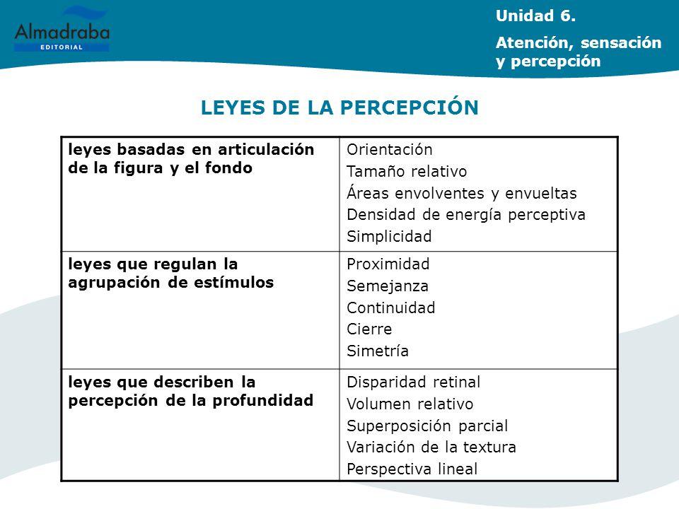 ENLACES Las sensaciones Leyes de Weber y Fechner La percepción Leyes de la percepción Unidad 6.