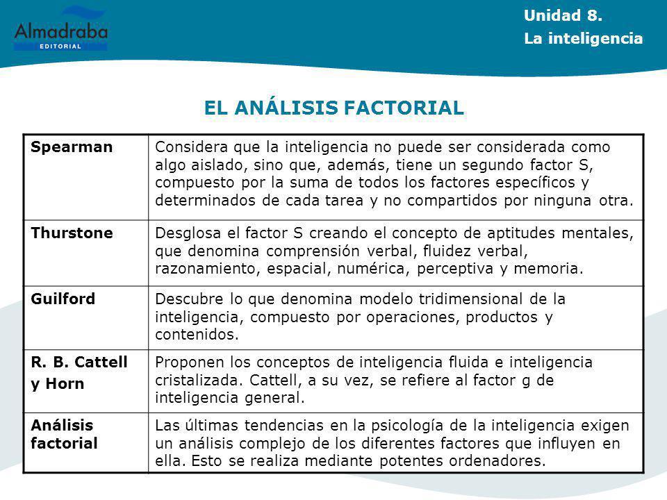 EL ANÁLISIS FACTORIAL Unidad 8.