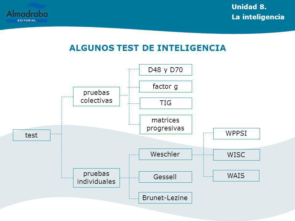 ALGUNOS TEST DE INTELIGENCIA Unidad 8.