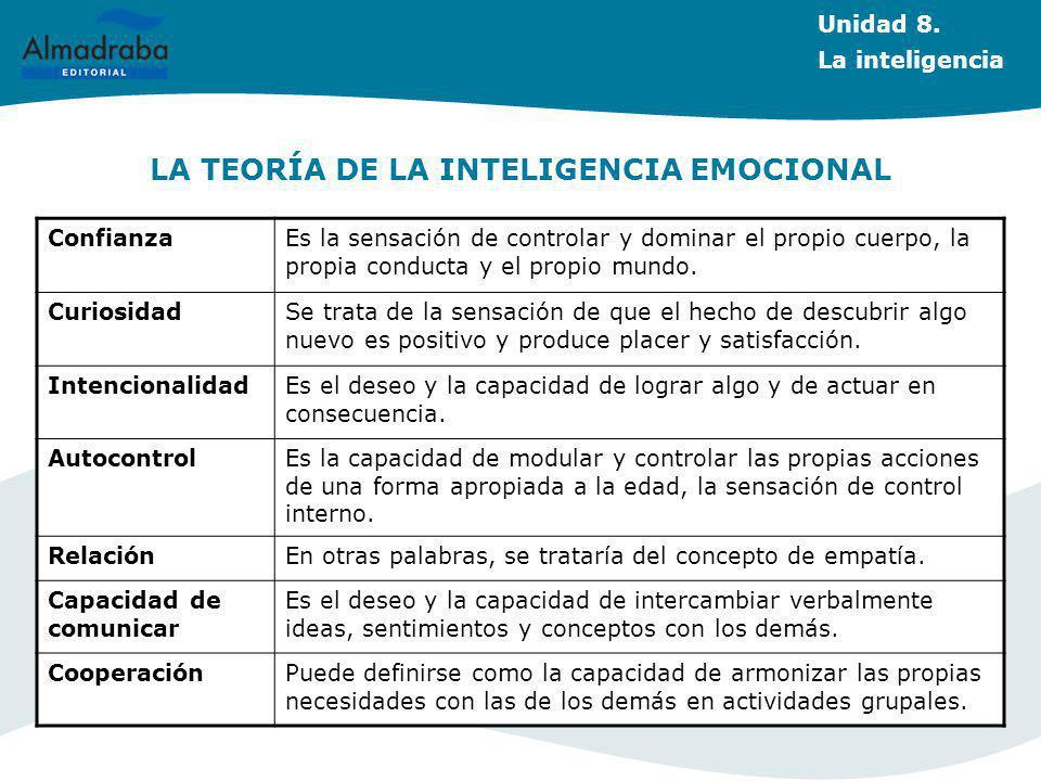 LA TEORÍA DE LA INTELIGENCIA EMOCIONAL Unidad 8.