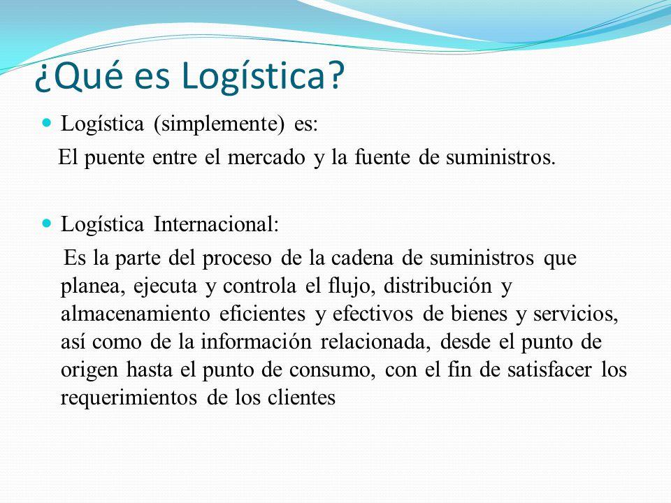 ¿Qué es Logística? Logística (simplemente) es: El puente entre el mercado y la fuente de suministros. Logística Internacional: Es la parte del proceso