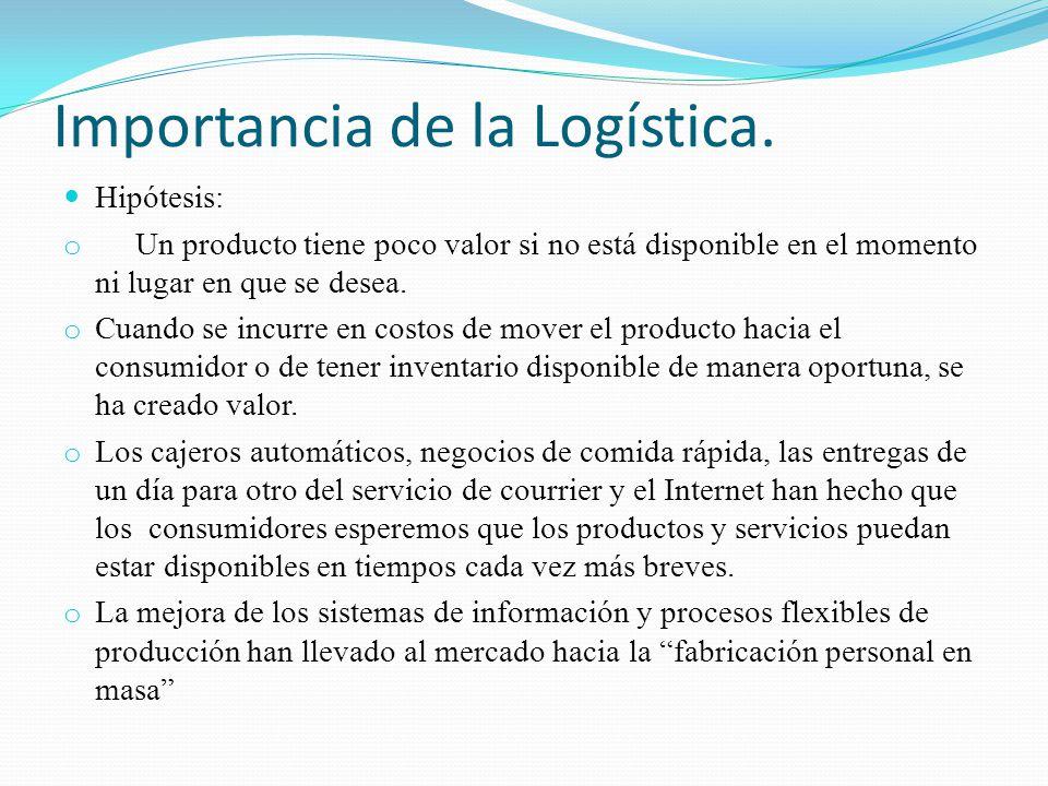 Importancia de la Logística. Hipótesis: o Un producto tiene poco valor si no está disponible en el momento ni lugar en que se desea. o Cuando se incur