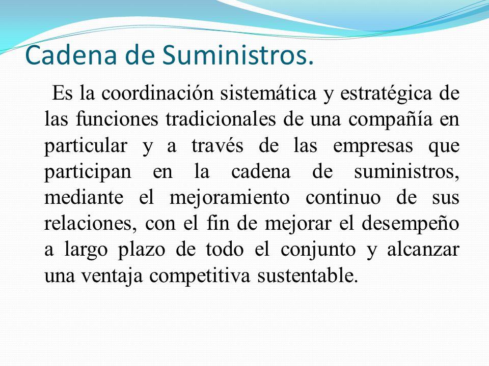Cadena de Suministros. Es la coordinación sistemática y estratégica de las funciones tradicionales de una compañía en particular y a través de las emp