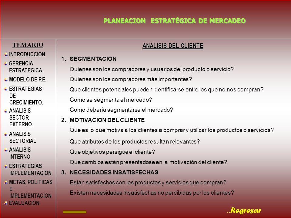.. Regresar PLANEACION ESTRATÉGICA DE MERCADEO ANALISIS DEL CLIENTE TEMARIO INTRODUCCION MODELO DE P.E. GERENCIA ESTRATEGICA ESTRATEGIAS DE CRECIMIENT