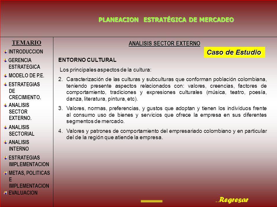 .. Regresar PLANEACION ESTRATÉGICA DE MERCADEO ANALISIS SECTOR EXTERNO TEMARIO INTRODUCCION MODELO DE P.E. GERENCIA ESTRATEGICA ESTRATEGIAS DE CRECIMI
