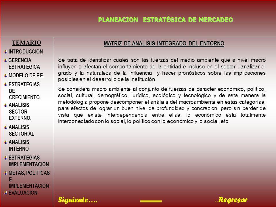 .. Regresar PLANEACION ESTRATÉGICA DE MERCADEO MATRIZ DE ANALISIS INTEGRADO DEL ENTORNO TEMARIO INTRODUCCION MODELO DE P.E. GERENCIA ESTRATEGICA ESTRA