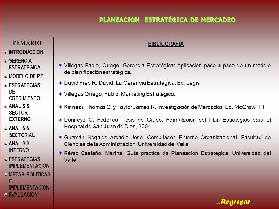 .. Regresar PLANEACION ESTRATÉGICA DE MERCADEO BIBLIOGRAFIA TEMARIO INTRODUCCION MODELO DE P.E. GERENCIA ESTRATEGICA ESTRATEGIAS DE CRECIMIENTO. ANALI