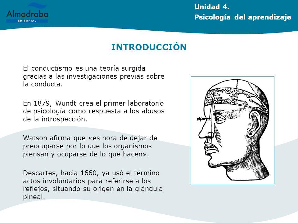 Unidad 3. La Psicología dinámica INTRODUCCIÓN El conductismo es una teoría surgida gracias a las investigaciones previas sobre la conducta. En 1879, W