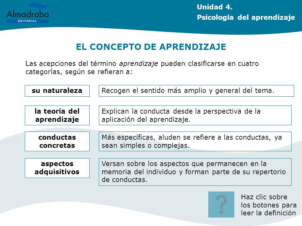 EL CONCEPTO DE APRENDIZAJE Las acepciones del término aprendizaje pueden clasificarse en cuatro categorías, según se refieran a: su naturaleza la teor