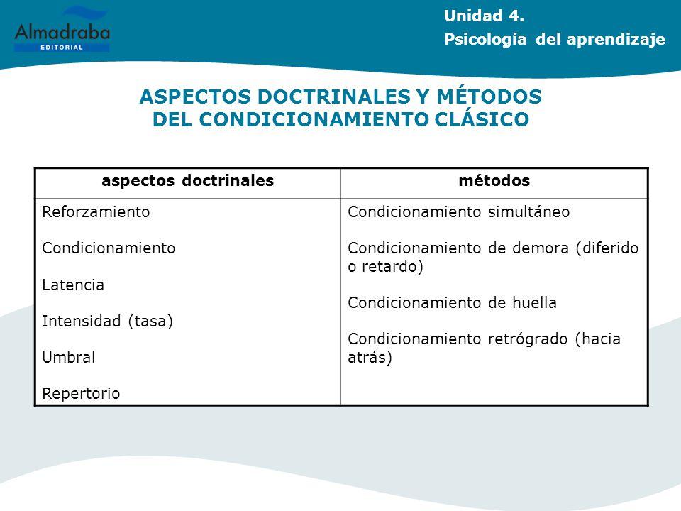 ASPECTOS DOCTRINALES Y MÉTODOS DEL CONDICIONAMIENTO CLÁSICO Unidad 4. Psicología del aprendizaje aspectos doctrinalesmétodos Reforzamiento Condicionam
