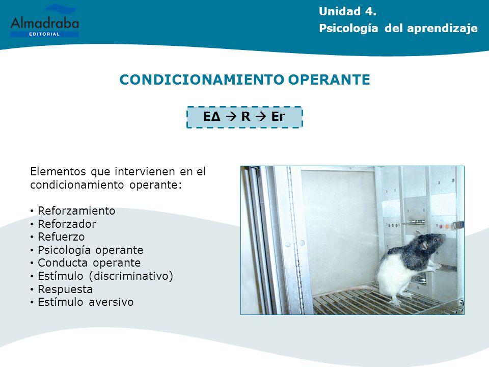 CONDICIONAMIENTO OPERANTE EΔ R Er Elementos que intervienen en el condicionamiento operante: Reforzamiento Reforzador Refuerzo Psicología operante Con