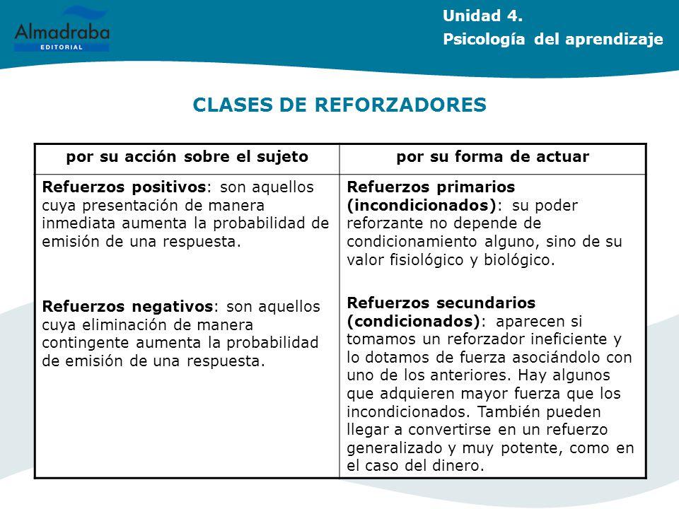 CLASES DE REFORZADORES Unidad 4. Psicología del aprendizaje por su acción sobre el sujetopor su forma de actuar Refuerzos positivos: son aquellos cuya