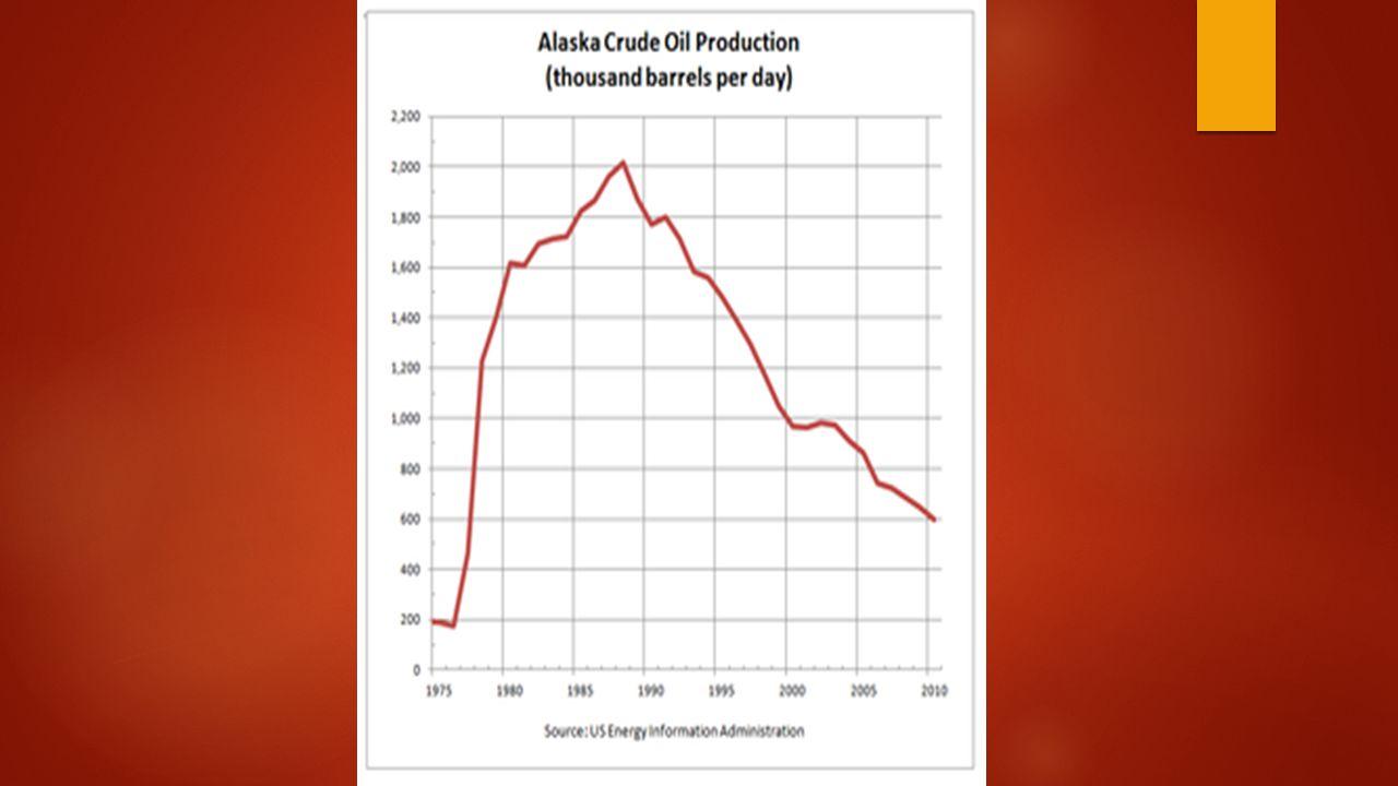 Works Cited http://en.wikipedia.org/wiki/Alaska#Economy http://althistory.wikia.com/wiki/Free_State_of_Alaska_%28Central_World%29 http://www.infoplease.com/encyclopedia/world/northwest-territories-economy.html http://www.workbc.ca/Statistics/BC-Economy/Pages/BC-Economy.aspx http://en.wikipedia.org/wiki/British_Columbia#Economy http://en.wikipedia.org/wiki/Economy_of_Alberta http://www.infoplease.com/encyclopedia/world/yukon-territory-canada-economy.html http://www.infoplease.com/encyclopedia/world/saskatchewan-province-canada-economy-higher-education.html http://en.wikipedia.org/wiki/Montana#Economy http://en.wikipedia.org/wiki/Idaho#Economy http://en.wikipedia.org/wiki/Nevada#Economy http://en.wikipedia.org/wiki/Utah#Economy http://en.wikipedia.org/wiki/Colorado#Economy http://en.wikipedia.org/wiki/Arizona#Economy http://en.wikipedia.org/wiki/New_mexico#Economy