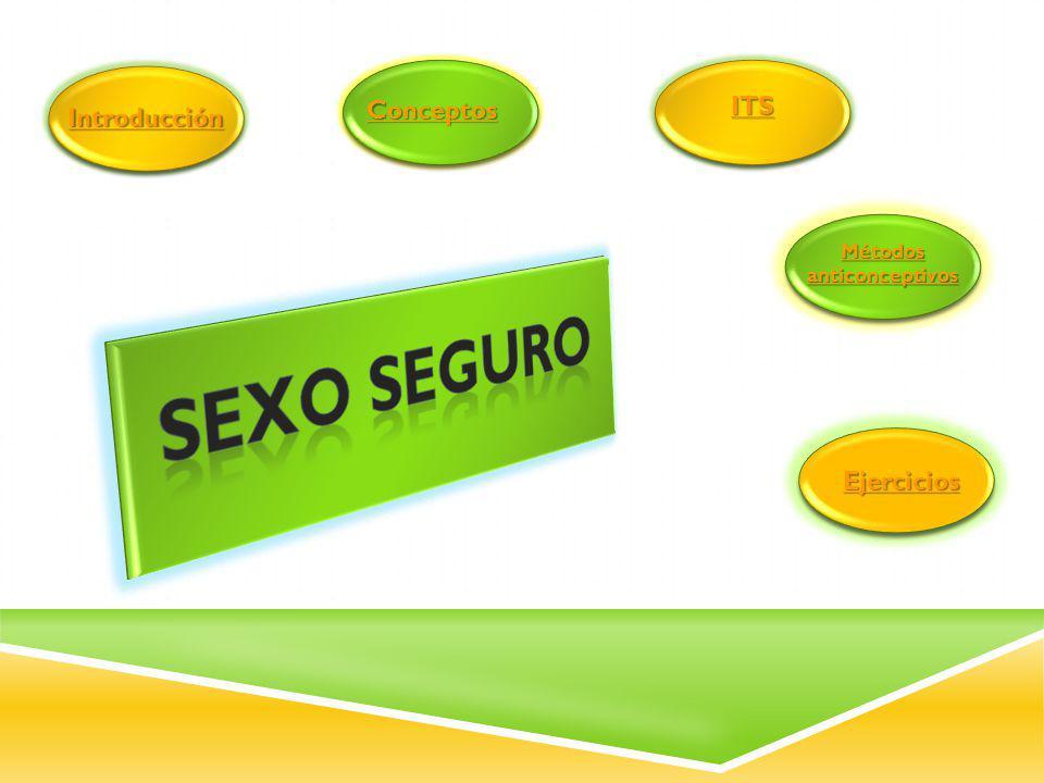Dispositivo intrauterino Salpingoclasia (Ligadura de trompas) esterilización femenina Vasectomía (esterilización masculina) Anovulatorios Hormonales (píldora) INICIO
