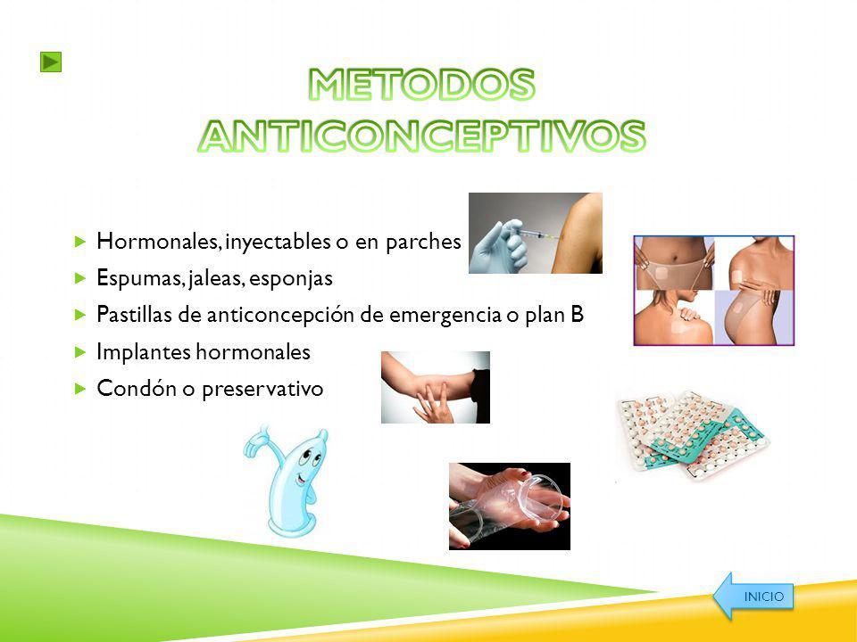 MÉTODOS DE ANTICONCEPCIÓN Hormonales, inyectables o en parches Espumas, jaleas, esponjas Pastillas de anticoncepción de emergencia o plan B Implantes