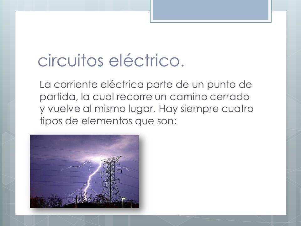 circuitos eléctrico. La corriente eléctrica parte de un punto de partida, la cual recorre un camino cerrado y vuelve al mismo lugar. Hay siempre cuatr
