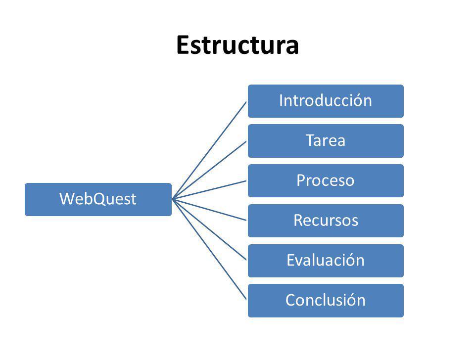 Estructura WebQuestIntroducciónTareaProcesoRecursosEvaluaciónConclusión