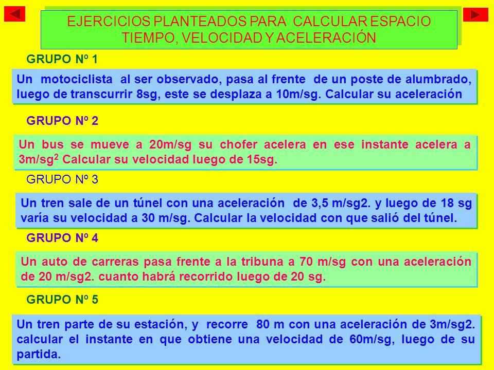 EJERCICIO COMPLEMETARIO PARA EL USO DE LAS FORMULAS DEL MRUV Un auto se mueve a 41,6 m/sg.