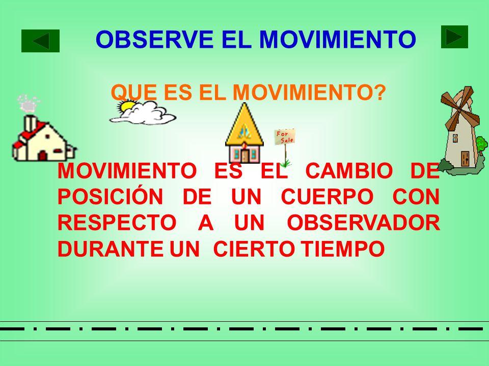 MOVIMIENTOS DE LOS CUERPOS