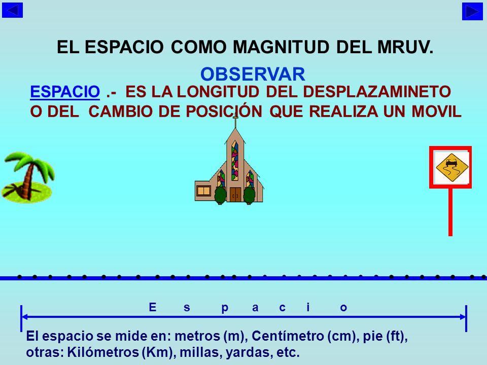 QUE ES EL MOVIMIENTO RECTILINEO UNIFORMEMENTE VARIADO V = 0 m/sg t = 0 V = 4 m/sg t =2sg V = 8 m/sg t = 4 sg V = 12 m/sg t = 6sg Es aquel cuya velocidad experimenta variaciones iguales en tiempos iguales.