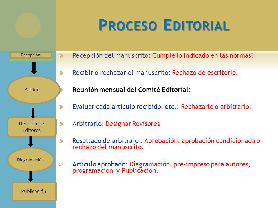 P ROCESO E DITORIAL Recepción del manuscrito: Cumple lo indicado en las normas? Recibir o rechazar el manuscrito: Rechazo de escritorio. Reunión mensu