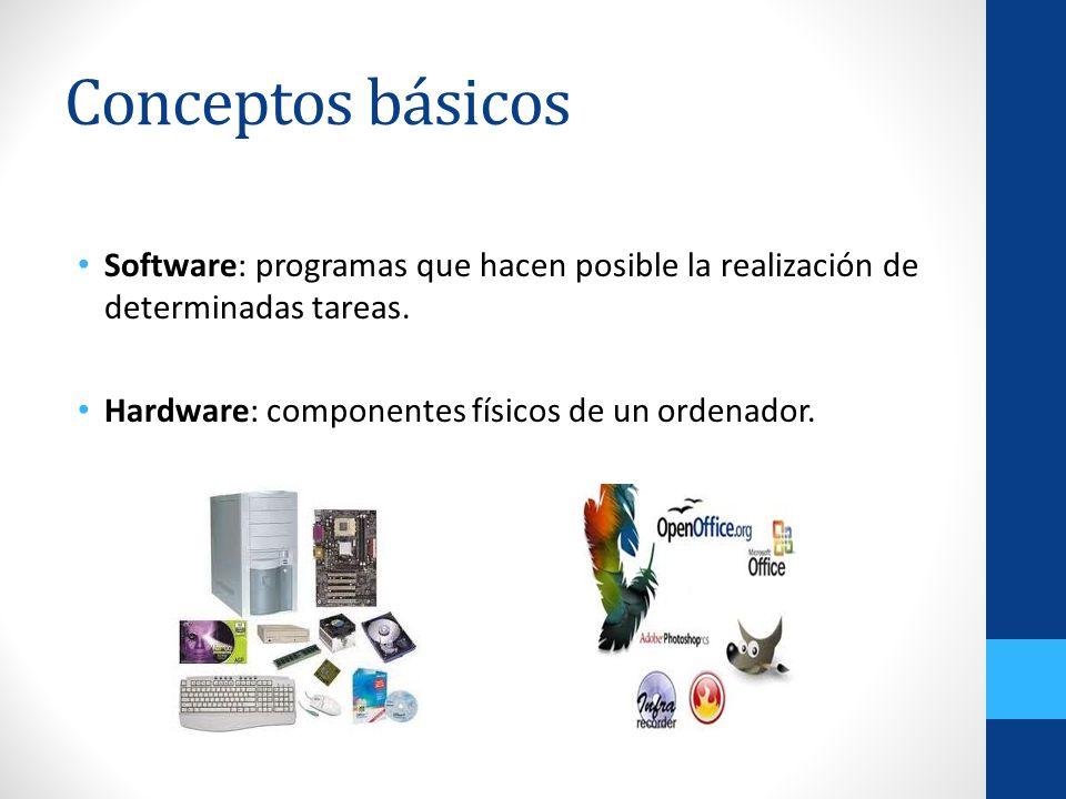 Conceptos básicos Software: programas que hacen posible la realización de determinadas tareas. Hardware: componentes físicos de un ordenador.