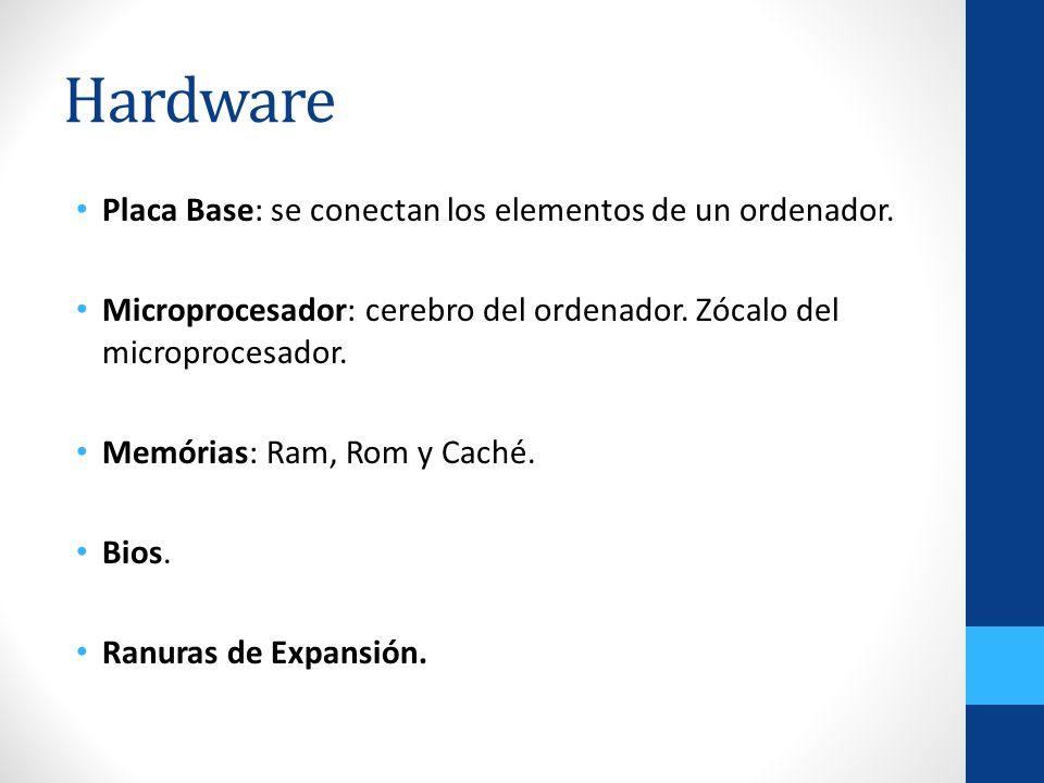 Hardware Placa Base: se conectan los elementos de un ordenador. Microprocesador: cerebro del ordenador. Zócalo del microprocesador. Memórias: Ram, Rom