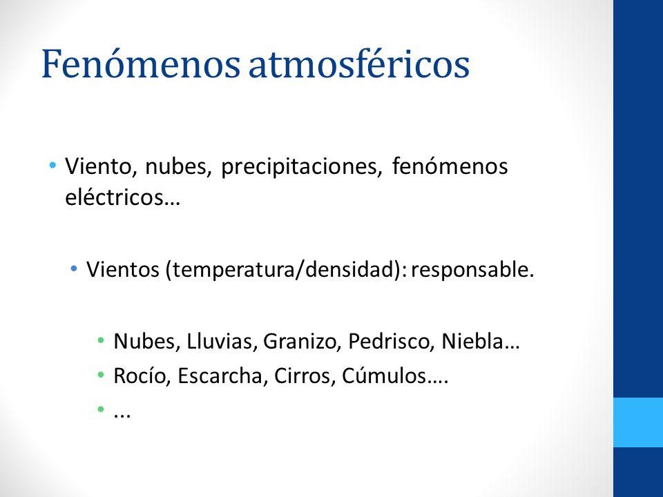 Fenómenos atmosféricos Viento, nubes, precipitaciones, fenómenos eléctricos… Vientos (temperatura/densidad): responsable. Nubes, Lluvias, Granizo, Ped