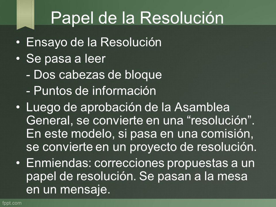 Papel de la Resolución Ensayo de la Resolución Se pasa a leer - Dos cabezas de bloque - Puntos de información Luego de aprobación de la Asamblea Gener