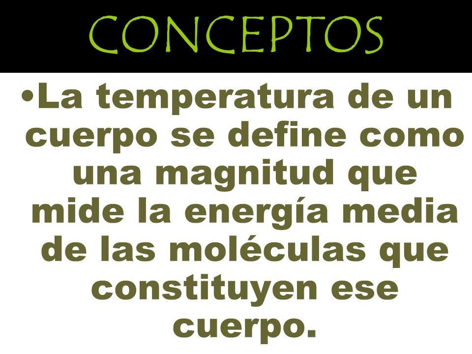 CONCEPTOS La temperatura de un cuerpo se define como una magnitud que mide la energía media de las moléculas que constituyen ese cuerpo.