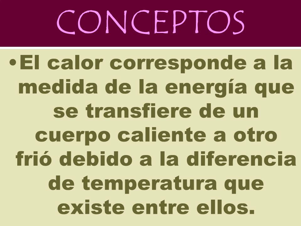 CONCEPTOS El calor corresponde a la medida de la energía que se transfiere de un cuerpo caliente a otro frió debido a la diferencia de temperatura que existe entre ellos.